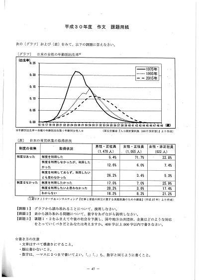2018年度、名古屋大学教育学部附属高校 作文