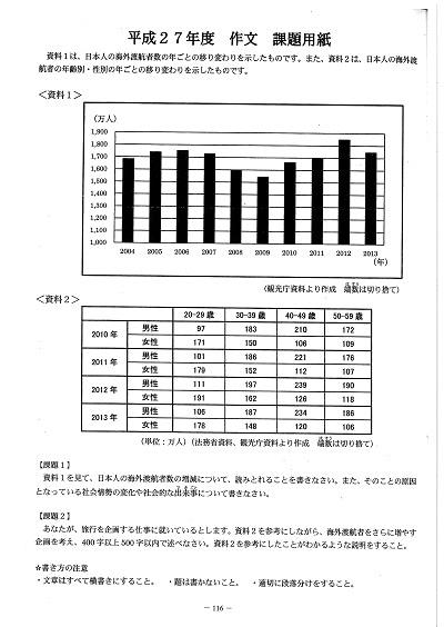 2015年度、名古屋大学教育学部附属高校 作文