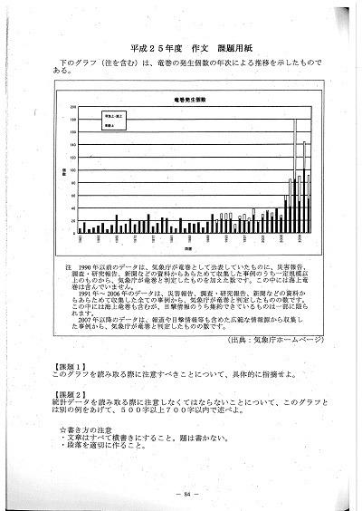 2013年度、名古屋大学教育学部附属高校 作文