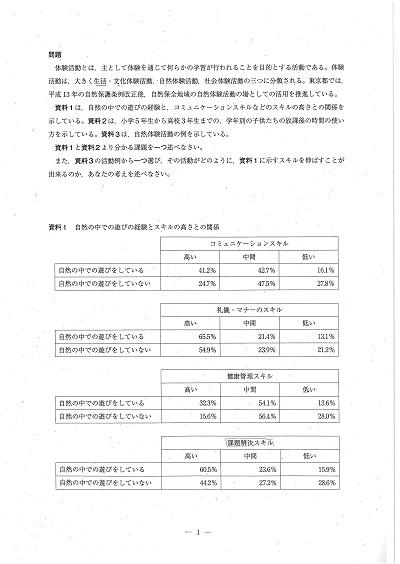 東京都立国際IBコース(国際バカロレア)の、2020年度帰国子女枠9月編入試験の英語と小論文